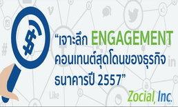 เจาะลึก Engagement คอนเทนต์สุดโดนของธุรกิจธนาคารปี 2557
