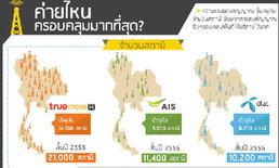 เปิดประเด็นร้อน 3G ค่ายไหนครอบคลุมมากที่สุด