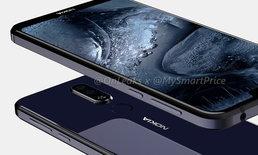 Nokia 7.1 Plus ทดสอบ Benchmark ก่อนเปิดตัวจริง 11 ต.ค. นี้
