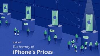 ผลการศึกษาข้อมูลจากประเทศเพื่อนบ้านเผย เมื่อไหร่ที่คุณจะซื้อ iPhone 11 ได้ในราคาน่าคบหาที่สุด!