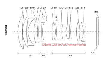 Tamron จดสิทธิบัตรเลนส์ใหม่ 135mm f/2.8 และ 350mm f/4.5 สำหรับกล้องมิเรอร์เลสฟูลเฟรม