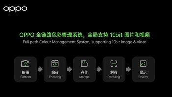 OPPO Find X3 จะเปิดตัวปี 2021 พร้อมระบบถ่ายภาพใหม่ แม่นยำและสมจริงมากขึ้น