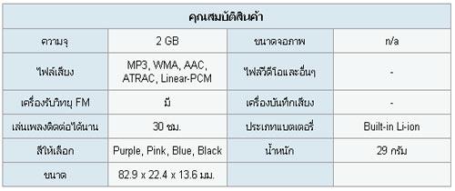 Walkman MP3 NW-E015F