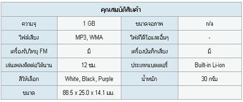 MP3 NWD-B103F