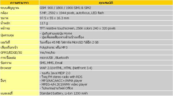 Samsung SGH D980_3
