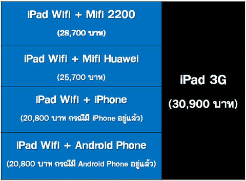 ipad_choices