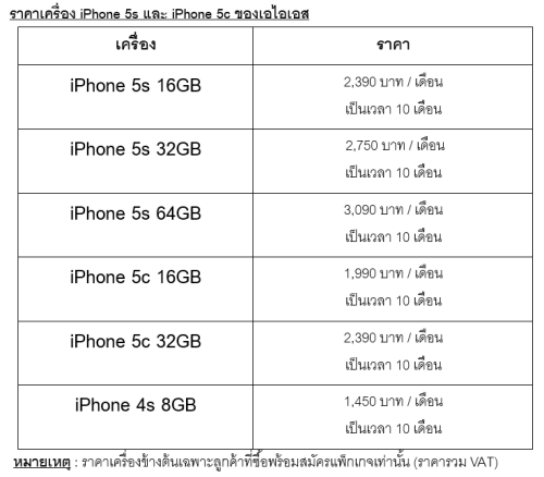 ais-iphone-5s-5c-package-plan