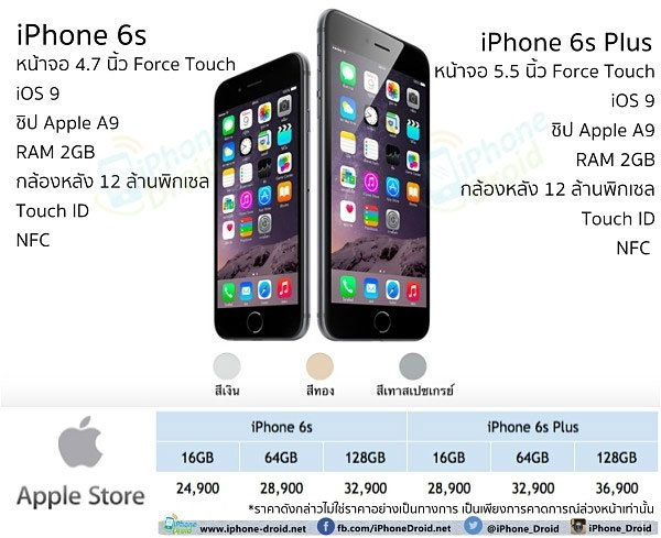 iPhone 6s Price in Thailand