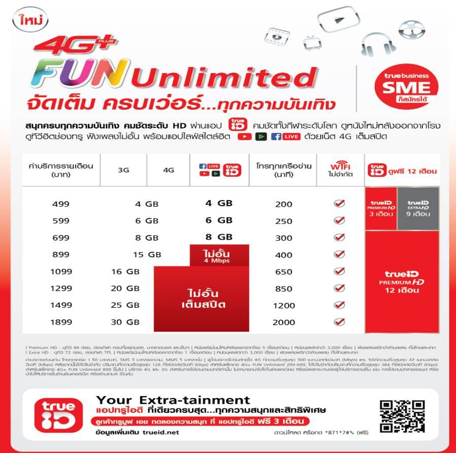 4g+ Fun Unlimited Studio 7