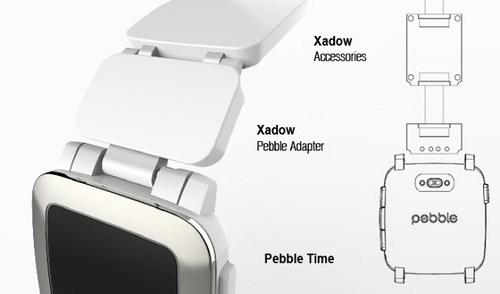 ตัวอย่างนึงของ Pebble Smart Strap