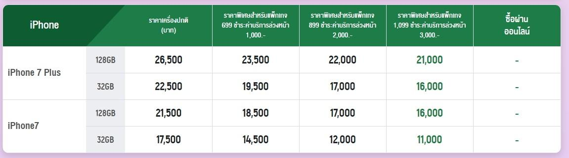 ราคา iPhone 7 / iPhone 7 Plus