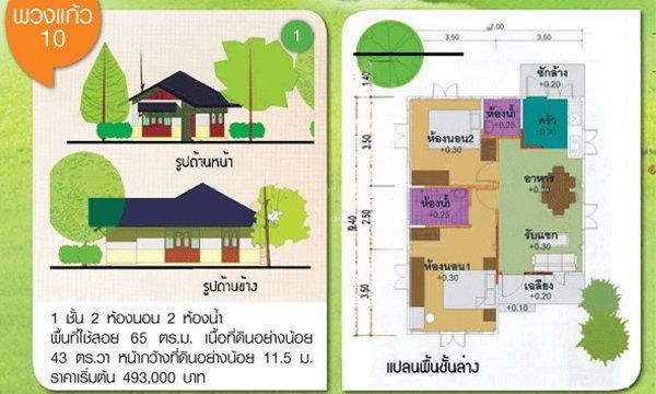 ปีใหม่ คิดสร้างบ้าน เอาไปเลยแบบบ้านชั้นเดียวแจกฟรี 12 แบบ