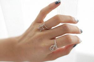 การสวมแหวนเสริมดวงตามวันเกิด