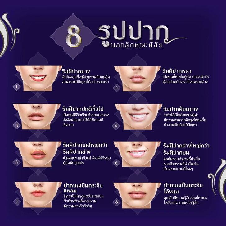 8 รูปปากบอกลักษณะนิสัย
