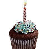 ทายนิสัย : ทายนิสัยจากวันเกิด (ตอน 2)