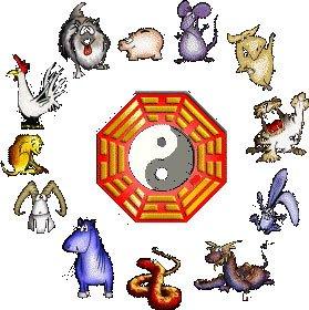 ตรุษจีน, เสริมดวง, ดวง, 12 ราศี