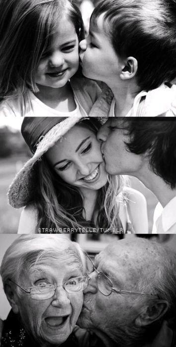 ทายนิสัยจากรอบจูบ