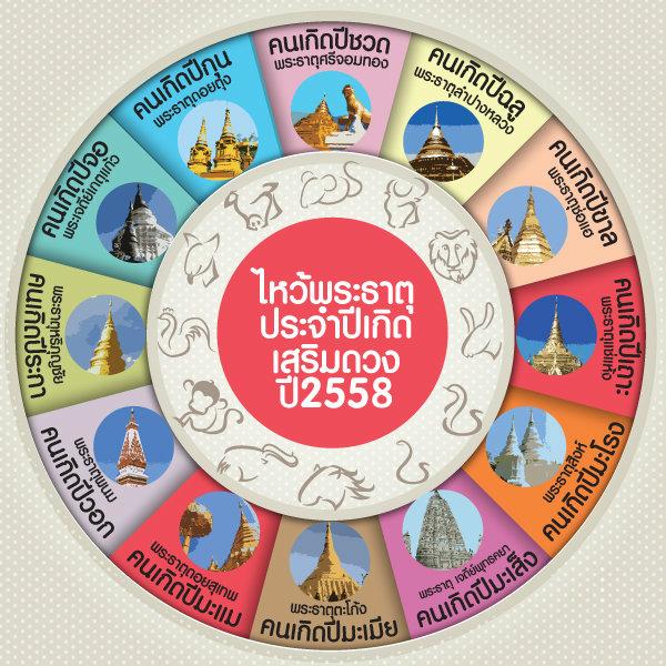 ไหว้พระธาตุประจำปีเกิด เสริมดวงปี 2558