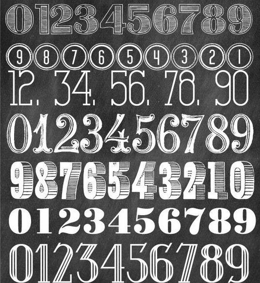 ศาสตร์ตัวเลข