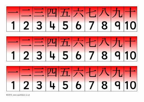 เลขนำโชคของชาวจีน
