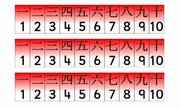 ความเชื่อเรื่องเลขนำโชคของชาวจีน