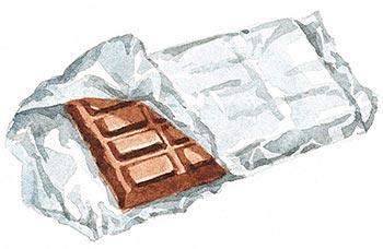 ทายนิสัย : ทายนิสัยจากช็อคโกแลต