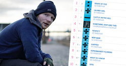 Ed Sheeran ขาโหด ส่งเพลงทั้งอัลบั้มครอง UK Chart