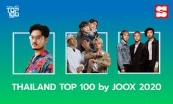 ฮิตถล่มทลาย! JOOX เปิดชื่อ 10 เพลงที่ถูกฟังมากสุดของปี 2020