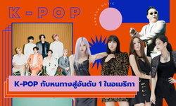ไขความสำเร็จ K-POP กับหนทางสู่อันดับ 1 ในตลาดอเมริกา