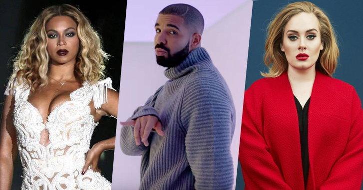 Beyoncé, Drake, Adele ติดโผศิลปินที่ถูกค้นหาชื่อเพลงใน Google มากที่สุดในปี 2016