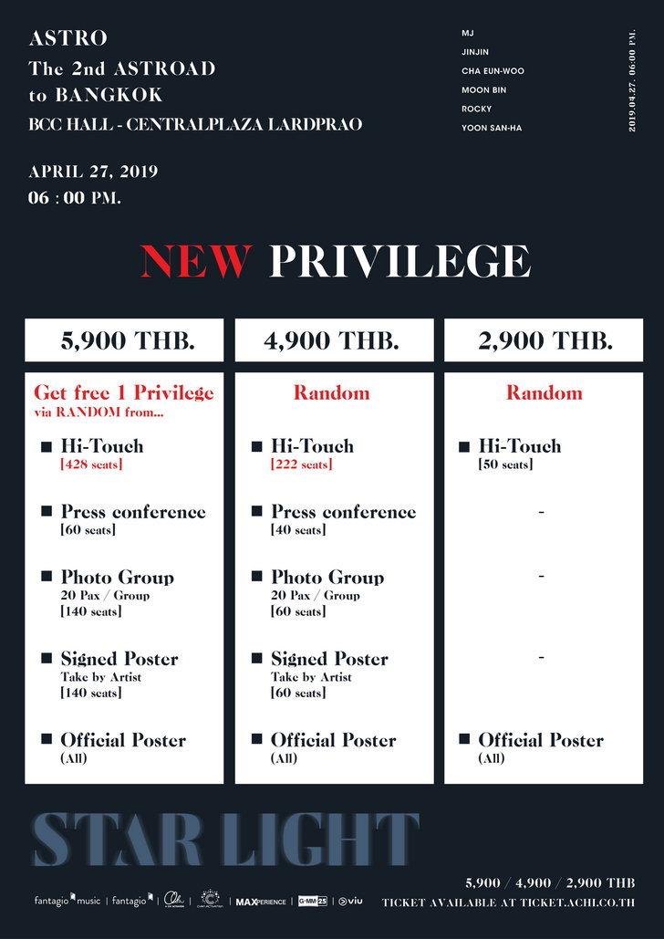 privilege_resize
