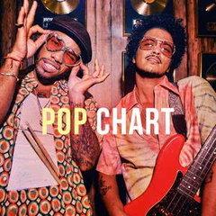 Top Chart Pop Chart