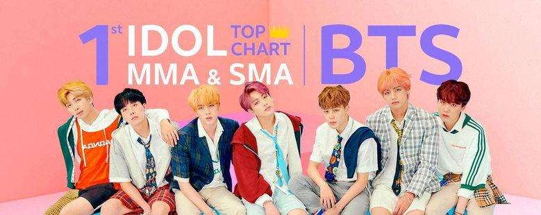 Winner Idol Top Chart [BTS]