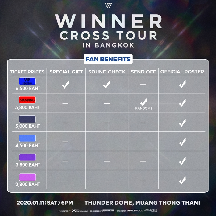 winner_bkk_fan-benefits_19102