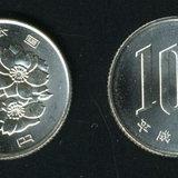 แนะนำเหรียญและธนบัตร เงินเยนทุกประเภทของญี่ปุ่น