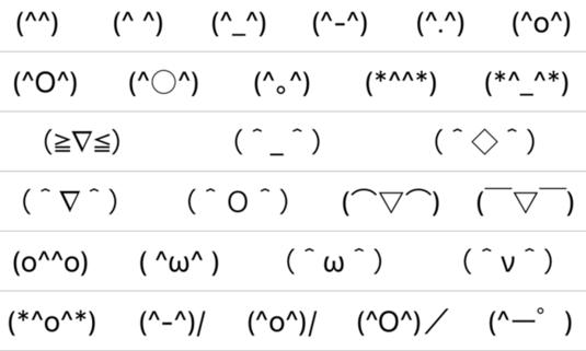 มาทำความรู้จัก Emoji ญี่ปุ่น ทำไมมันช่างฟรุ้งฟริ้งนัก!?