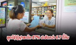 ໜ້າເອົາເປັນແບບຢ່າງ ກະຊວງສາທາລະນະສຸກໄທປະຢັດເງິນກວ່າ 6.7 ຕື້ກີບ ຫຼັງຫຼຸດໃຊ້ຖົງປຼາສະຕິກ 87%