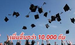 ປີ 2019 ຕົວເລກນັກສຶກສາລາວໄປຮຽນຈີນເພີ່ມຂຶ້ນເຖິງ 10,000 ກວ່າຄົນ