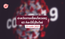 ປະຫວັດການເຄື່ອນໄຫວຂອງ 65 ກໍລະນີຕິດເຊື້ອໂຄວິດ-19 ຢັ້ງຢືນໃໝ່ ປະຈຳວັນທີ 23 ເມສາ 2021