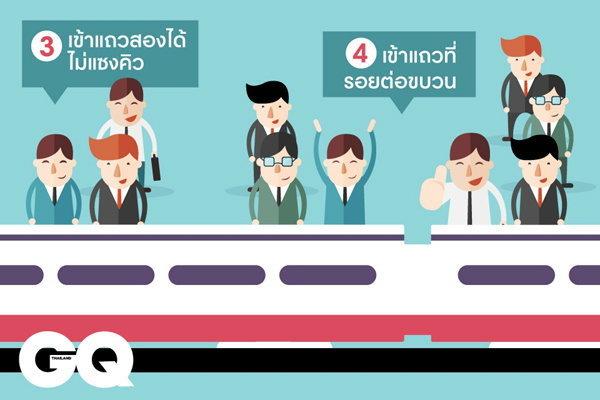 6 เทคนิคขึ้นรถไฟฟ้าให้เร็วกว่าใครในเวลาเร่งด่วน