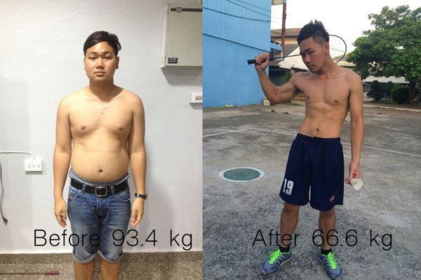 ลดน้ำหนักแบบวัยรุ่นผู้ชาย ที่ใช้ชีวิตอยู่หอพัก มีกระทะไฟฟ้า 1 ชิ้น