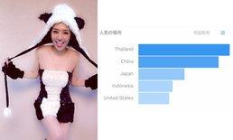 โซระ อาโออิ โพสต์ข้อมูลผู้ติดตามใน IG พบไทยอันดับที่ 1