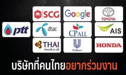 รวม 10 บริษัทที่คนไทยอยากทำงานด้วยที่สุด