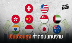 รวม 10 ประเทศที่ให้ค่าตอบแทนงามสำหรับคนต่างชาติ