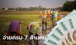 เช็กเงินเยียวยาเกษตรกร ธ.ก.ส. โอนเงิน 5,000 บาท รวมทั้งสิ้น 7 ล้านคนแล้วตามแผน