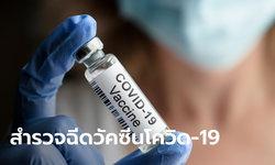 นายจ้างต้องรู้ ประกันสังคม เปิดวิธีสำรวจลงทะเบียนฉีดวัคซีนโควิด ของผู้ประกันตนมาตรา 33