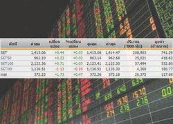 หุ้นไทยเปิดตลาดปรับตัวเพิ่มขึ้น0.44จุด