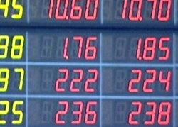 หุ้นไทยเปิดตลาดปรับตัวลดลง 21.28 จุด