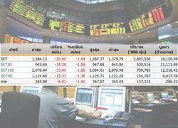 เปิดตลาดหุ้นภาคบ่ายปรับตัวลดลง20.90จุด