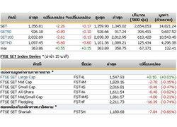 ปิดตลาดหุ้นภาคเช้าปรับตัวลดลง2.26จุด